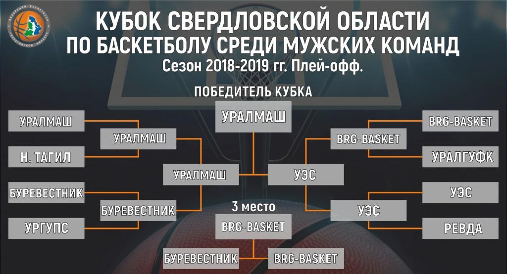 Кубок 18-19_плей-офф_ИТОГ