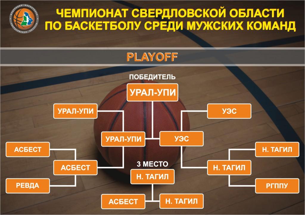 ЧСО 2016-2017_плей-офф А
