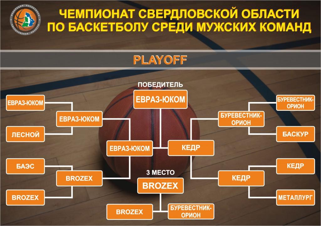 ЧСО 2016-2017_плей-офф Б