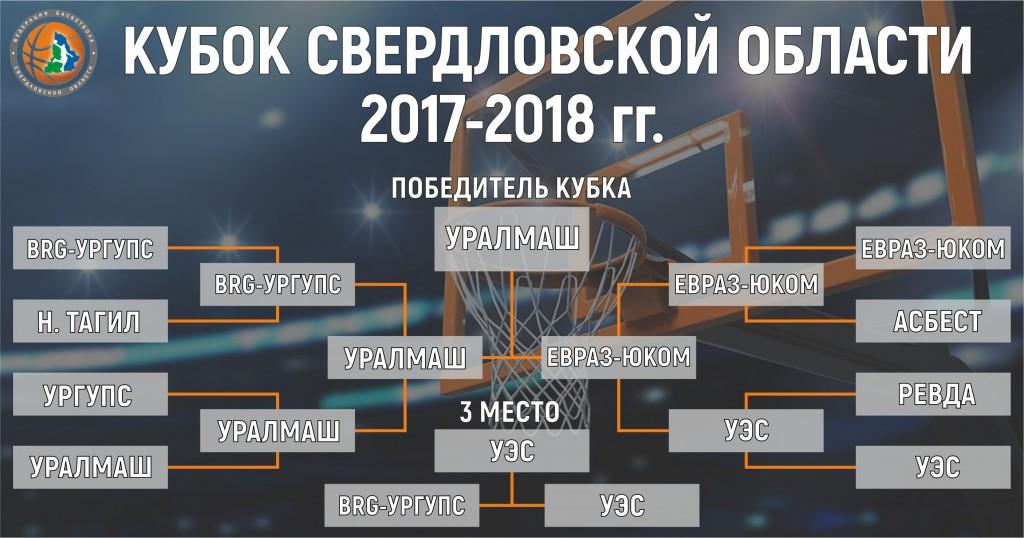 Кубок 17-18_ИТОГ