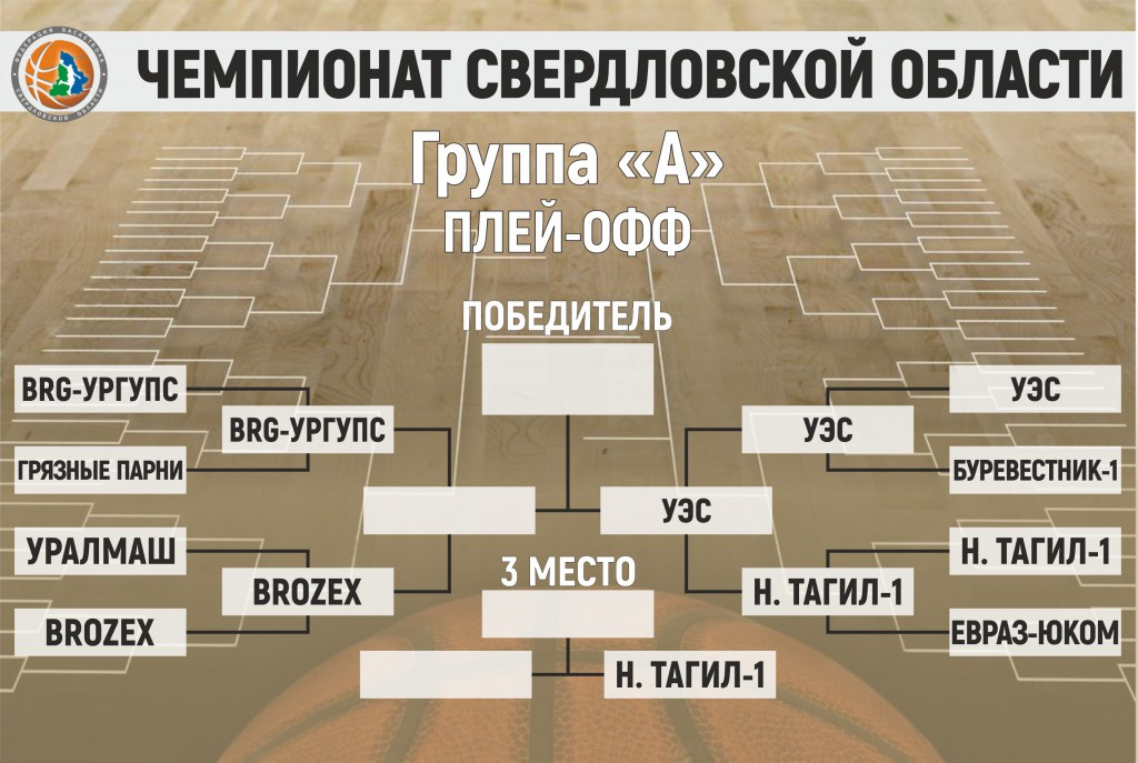 Чемпионат 17-18_А_ПОФФ_1-3 места_18.04.2018
