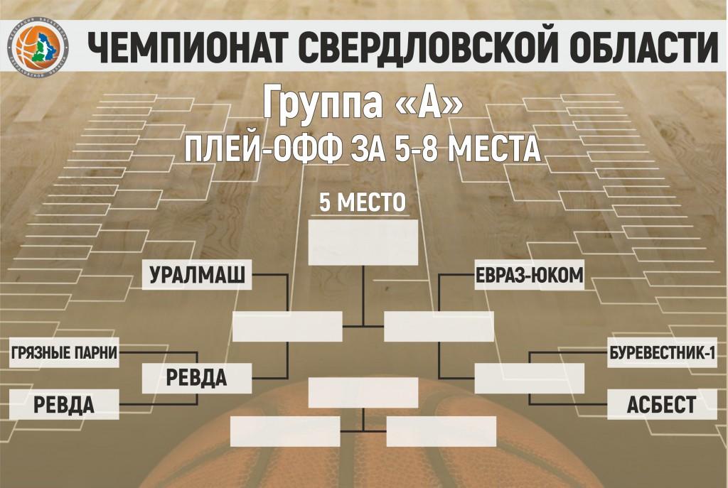Чемпионат 17-18_А_ПОФФ_5-8_18.04.2018