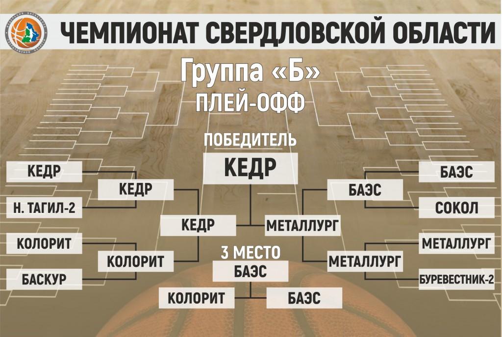 Чемпионат 17-18_Б_ПОФФ_18.04.2018