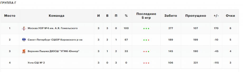 screenshot-russiabasket.ru-2020.09.14-10_20_33 (1)