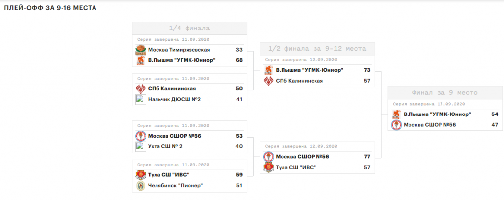 screenshot-russiabasket.ru-2020.09.14-10_35_02