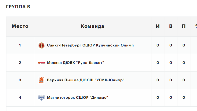 screenshot-russiabasket.ru-2020.09.15-15_11_33
